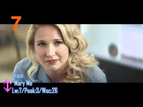 Billboard Adult Contemporary(Top 15) July 16, 2011